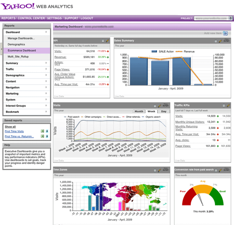 yahoo-analytics